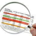 营养标签成分检测