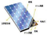 太阳能背板光伏组件检