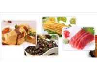 食品添加剂检测
