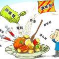 食品添加剂的检测