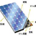 太阳能背板光伏组件检测