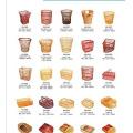 谱尼测试食品包装材料国家标准检测